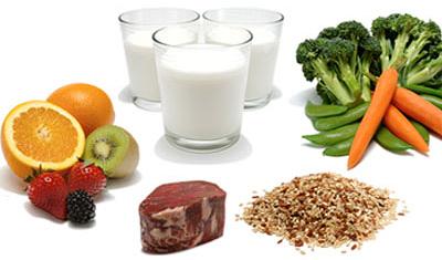 диеты - польза или вред