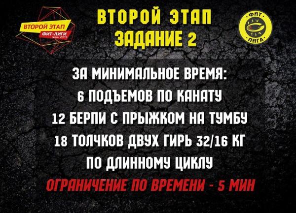 Второй этап Фит-Лиги: Оксана Сливенко и Эраст Палкин вновь на вершине