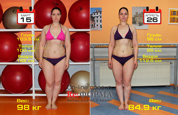 как похудеть без срывов