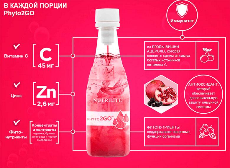 Питьевой режим для активных